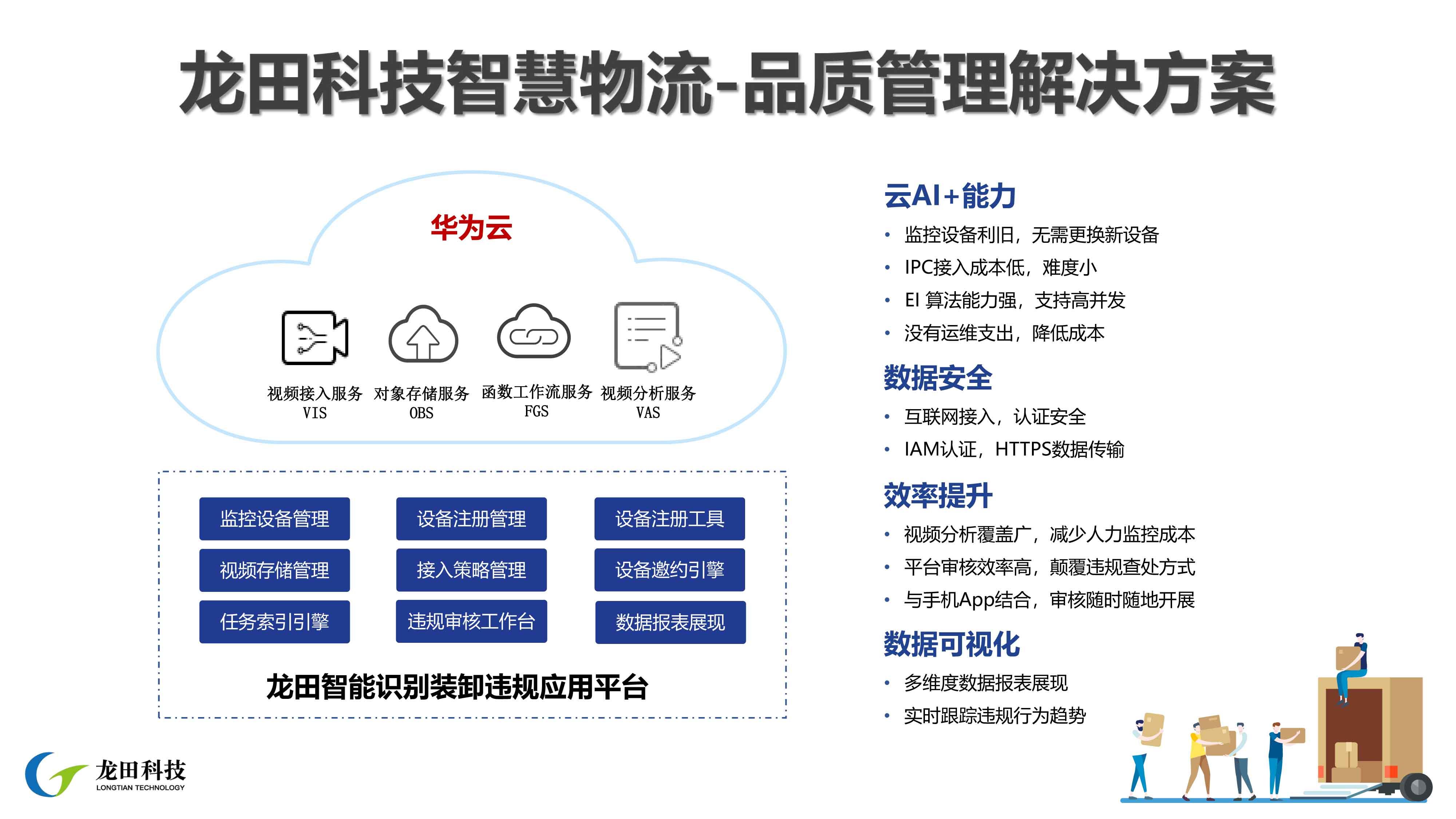 龙田科技智慧物流-品质管理解决方案集成服务