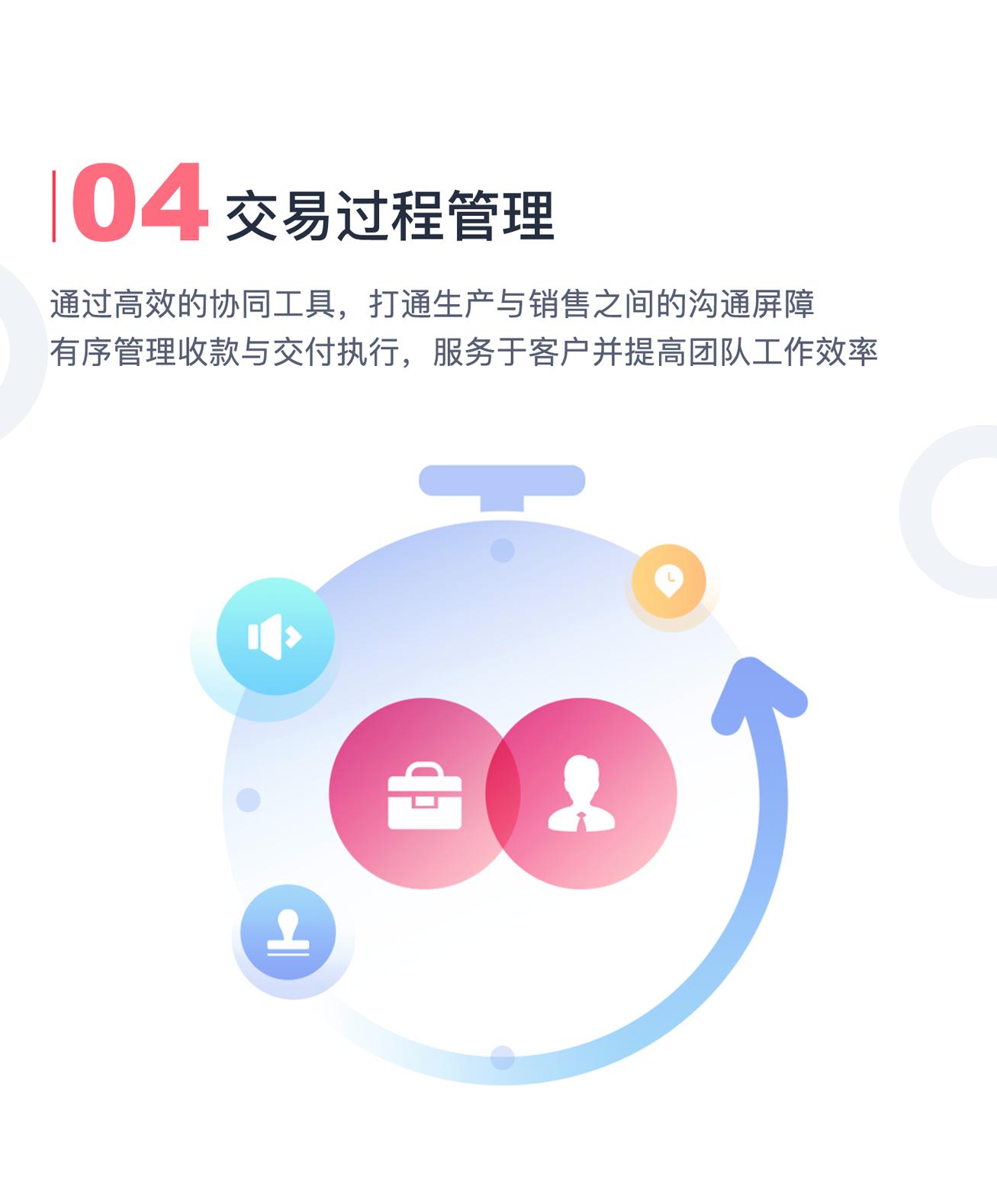 上海XX医疗器械设备有限公司使用红圈CRM用户案例