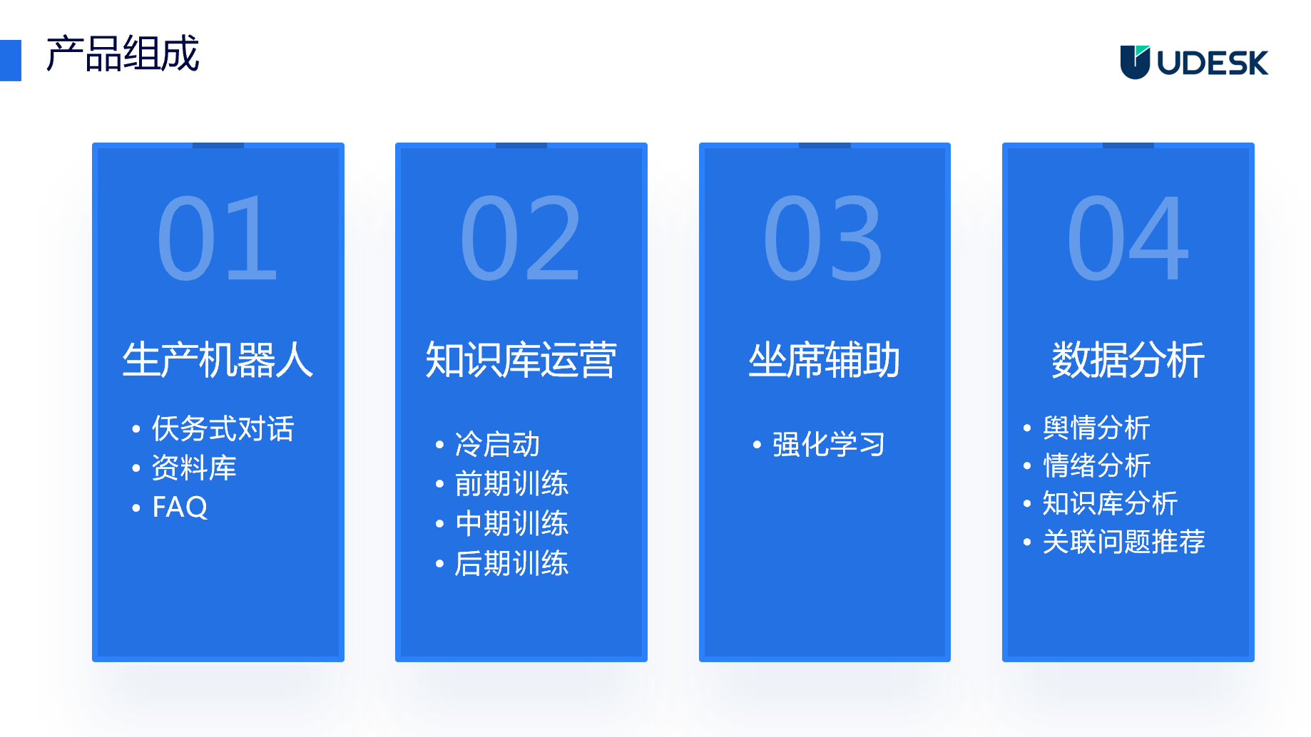 """故宫博物院使用Udesk客服机器人"""